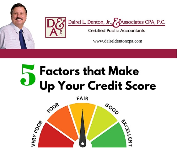 how to build up your credit score